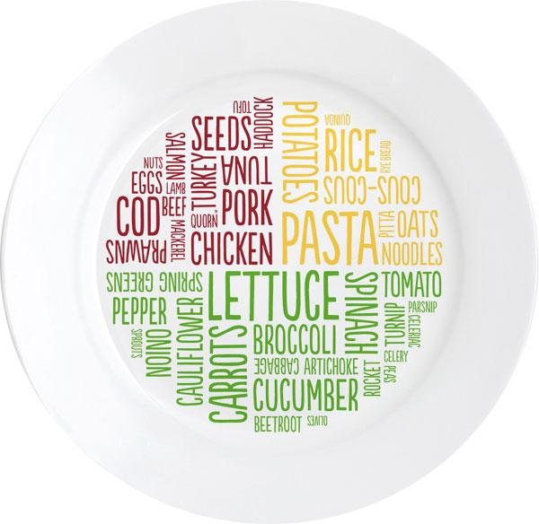 Healthy Portion Plate (Patterned)